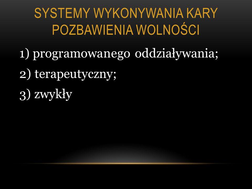 Systemy wykonywania kary pozbawienia wolności