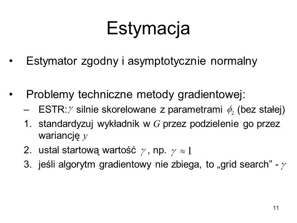 Estymacja Estymator zgodny i asymptotycznie normalny