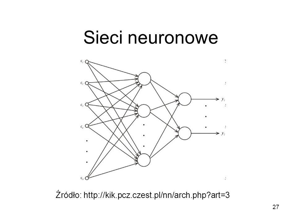 Źródło: http://kik.pcz.czest.pl/nn/arch.php art=3