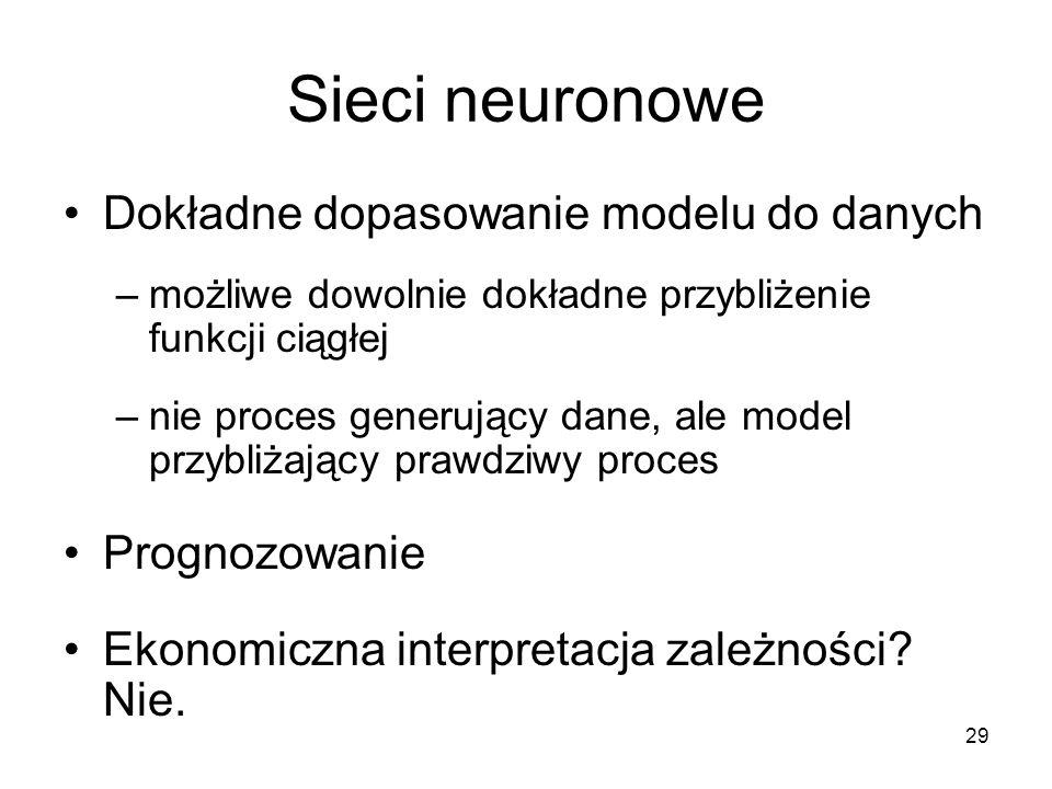 Sieci neuronowe Dokładne dopasowanie modelu do danych Prognozowanie