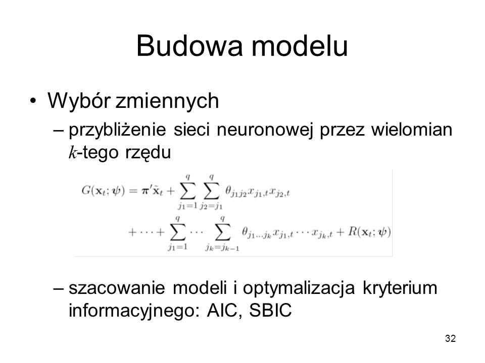 Budowa modelu Wybór zmiennych