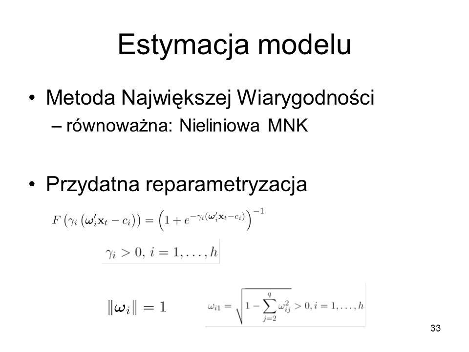 Estymacja modelu Metoda Największej Wiarygodności