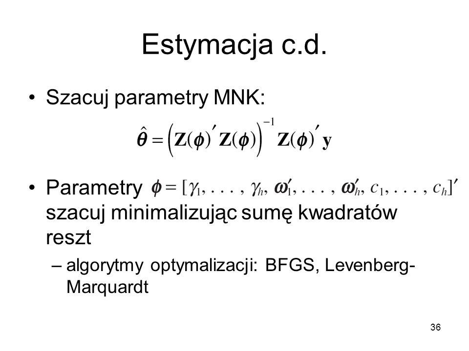 Estymacja c.d. Szacuj parametry MNK: