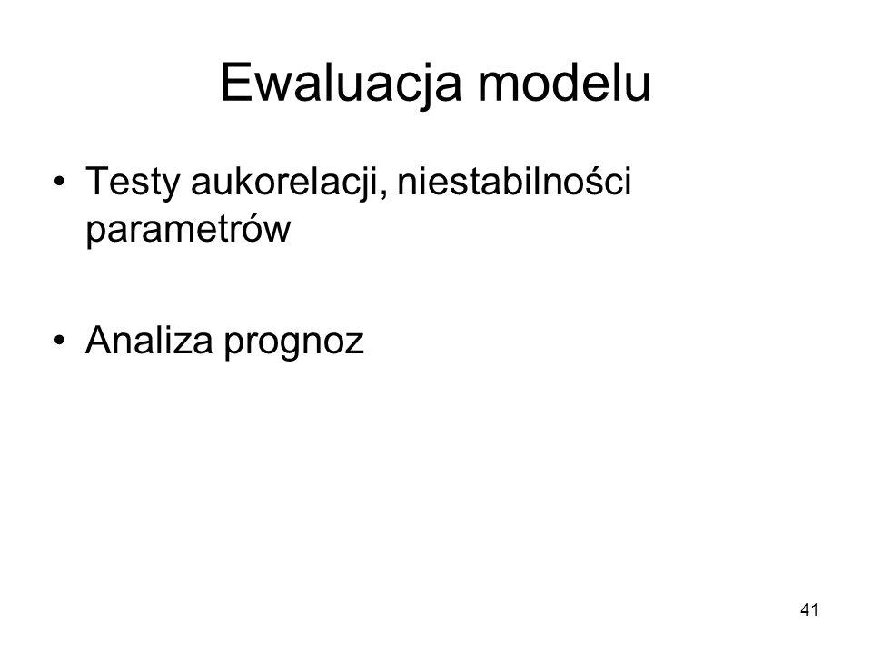 Ewaluacja modelu Testy aukorelacji, niestabilności parametrów