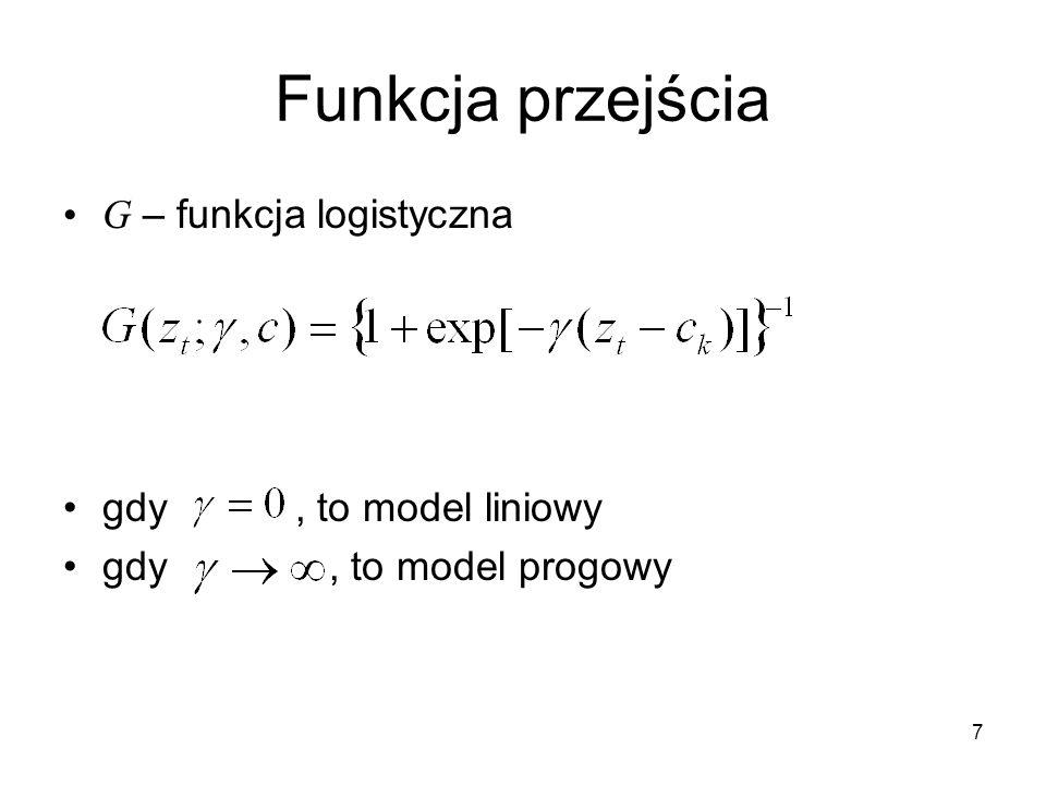 Funkcja przejścia G – funkcja logistyczna gdy , to model liniowy