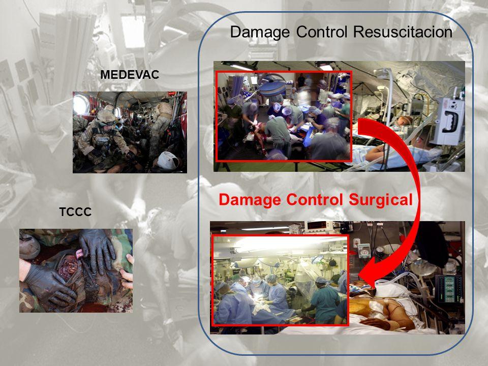 Damage Control Resuscitacion