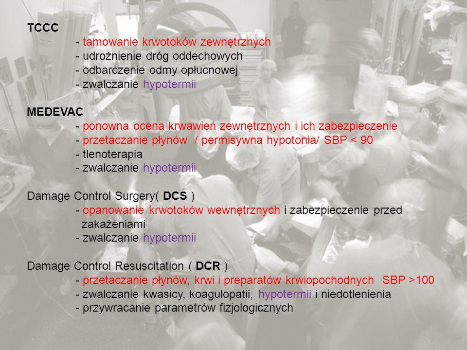 TCCC - tamowanie krwotoków zewnętrznych. - udrożnienie dróg oddechowych. - odbarczenie odmy opłucnowej.