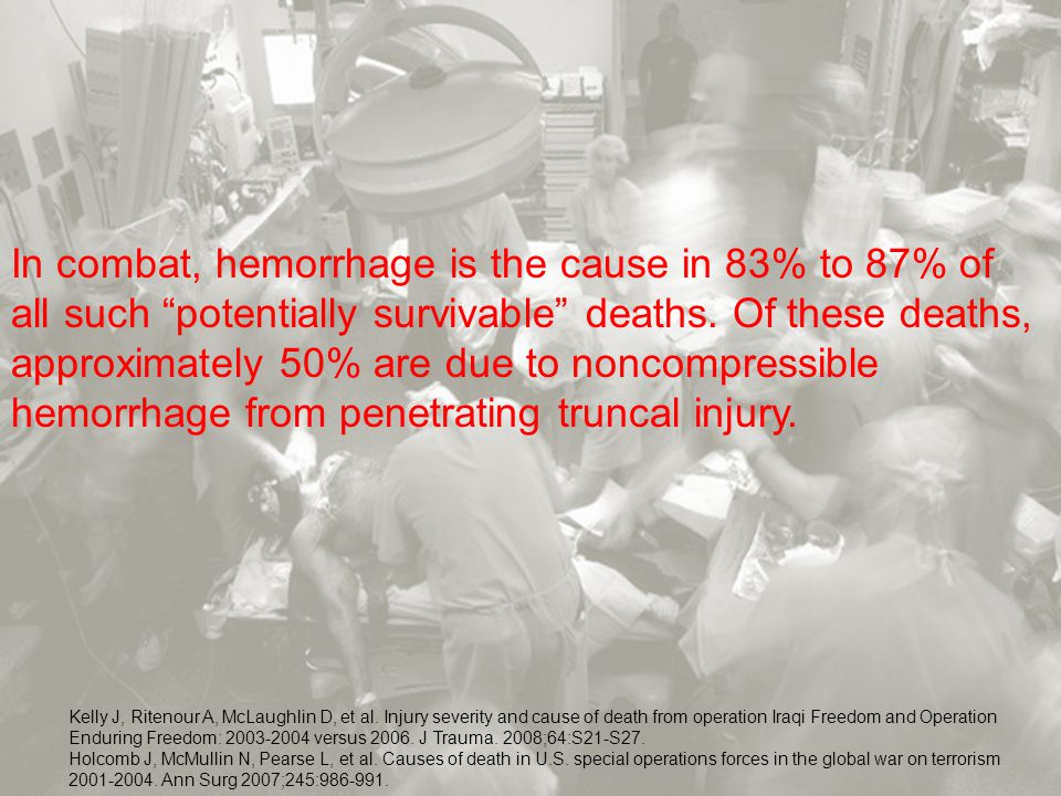In combat, hemorrhage is the cause in 83% to 87% of