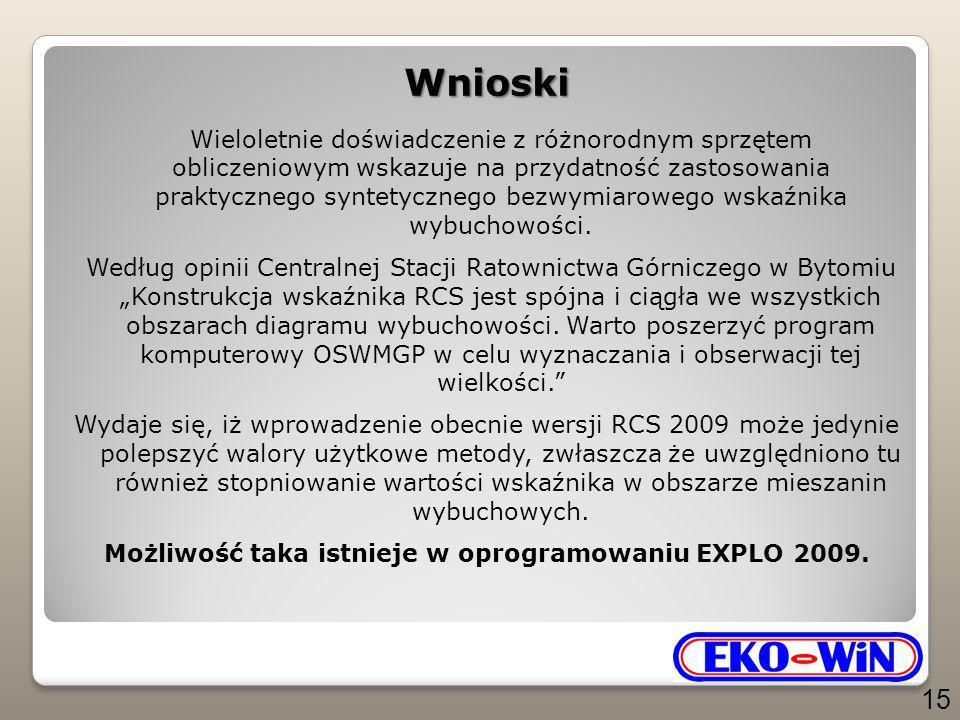 Możliwość taka istnieje w oprogramowaniu EXPLO 2009.
