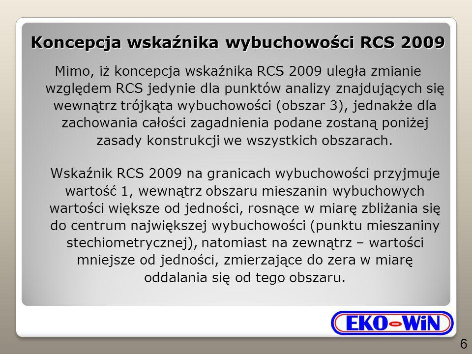 Koncepcja wskaźnika wybuchowości RCS 2009