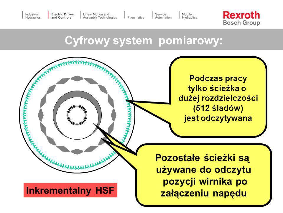 Cyfrowy system pomiarowy: