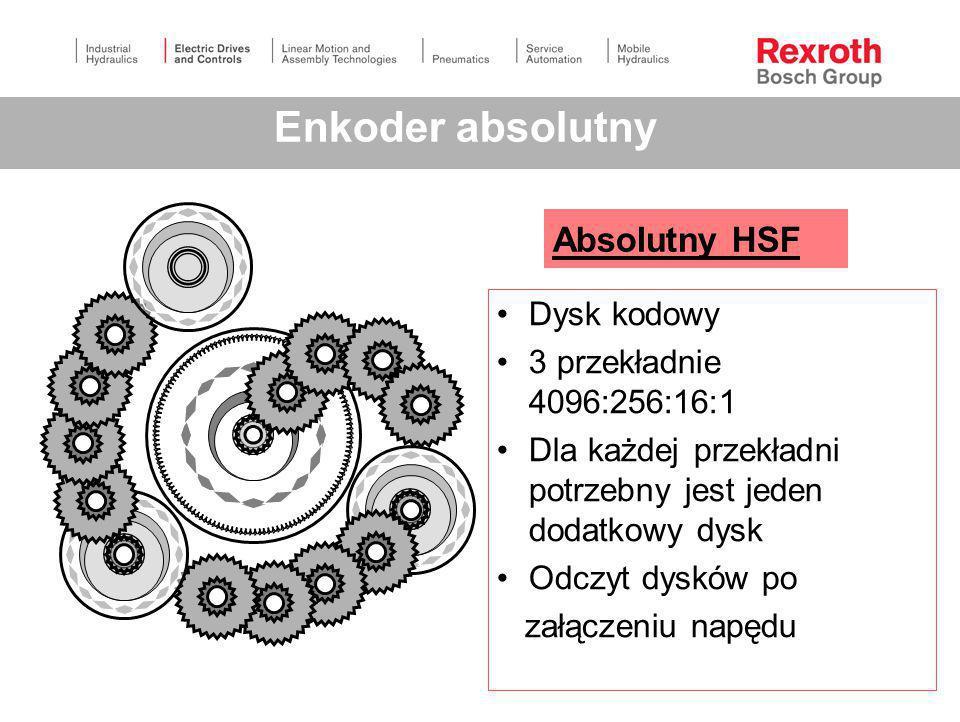 Enkoder absolutny Absolutny HSF Dysk kodowy