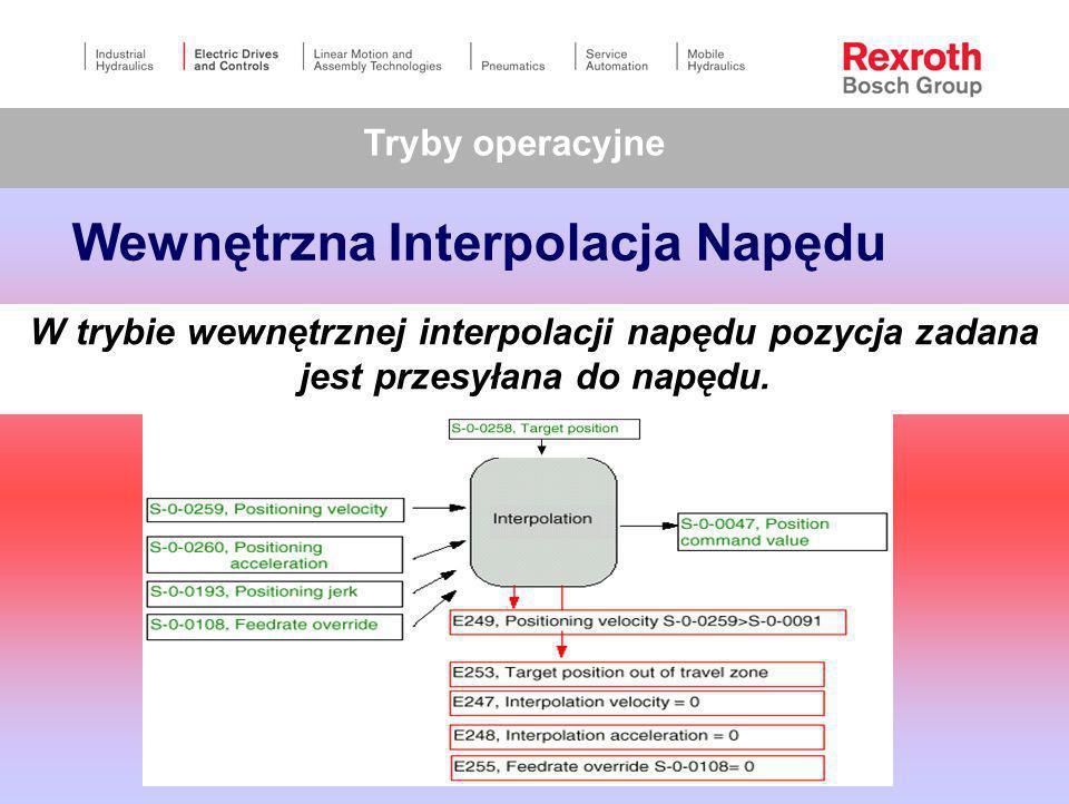Wewnętrzna Interpolacja Napędu