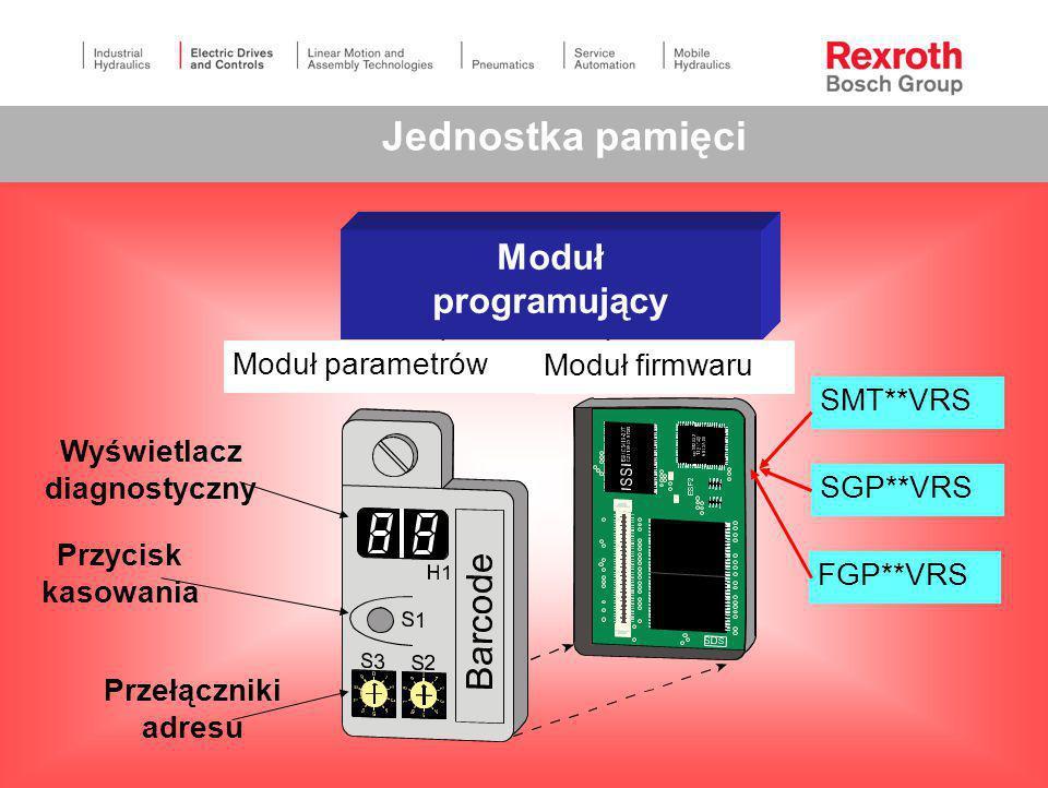 Jednostka pamięci Moduł programujący Moduł parametrów Moduł firmwaru