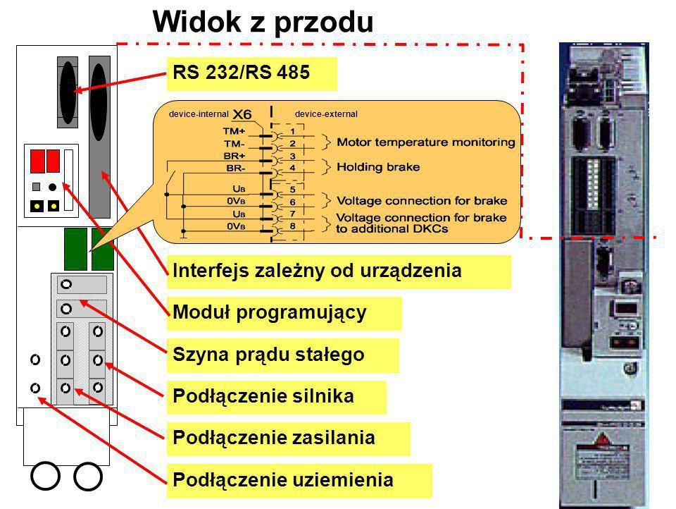Widok z przodu RS 232/RS 485 Interfejs zależny od urządzenia