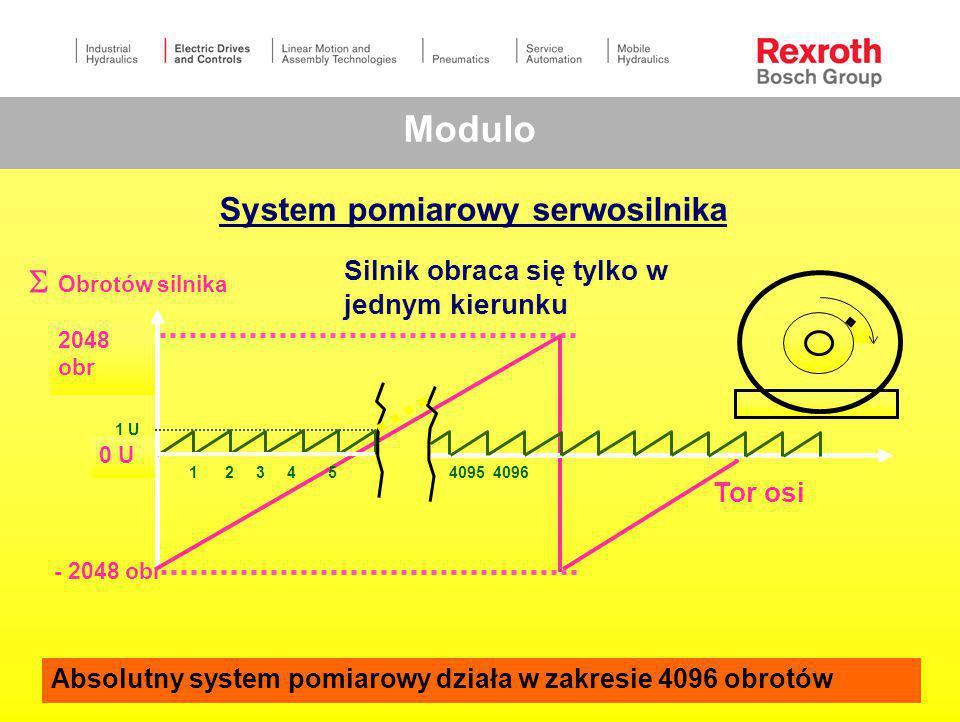 System pomiarowy serwosilnika