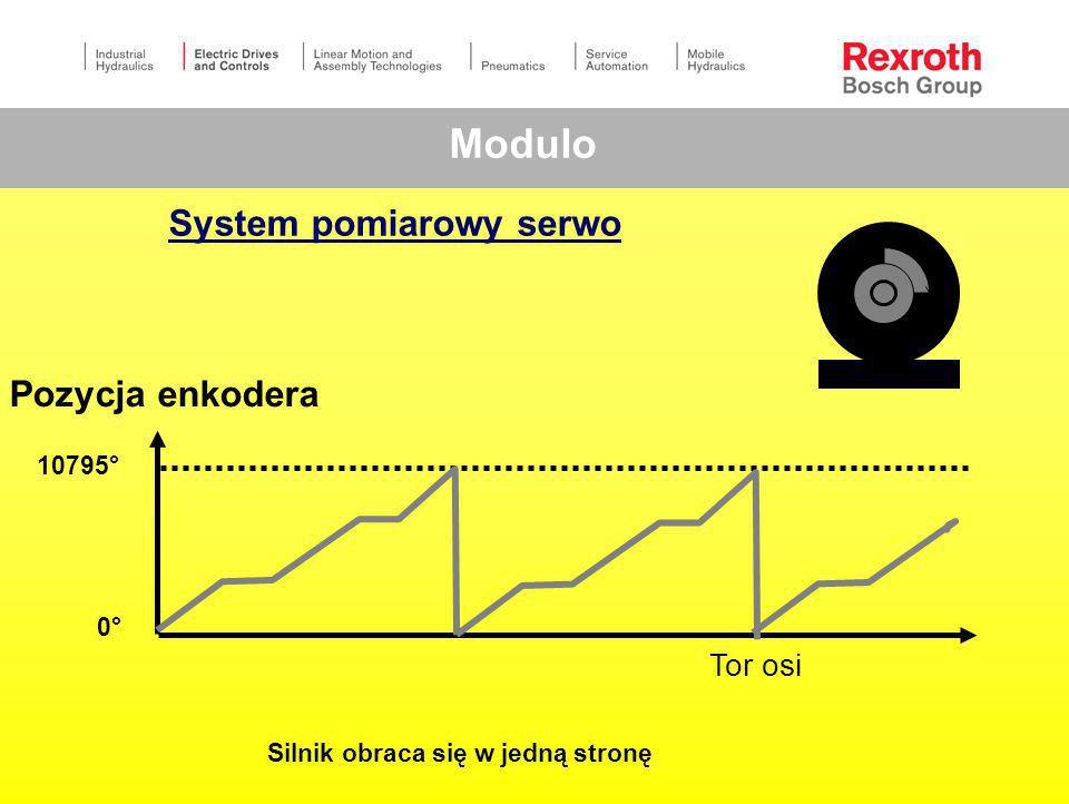 System pomiarowy serwo