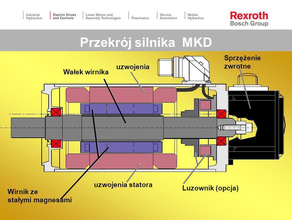 Przekrój silnika MKD Sprzężenie zwrotne uzwojenia Wałek wirnika