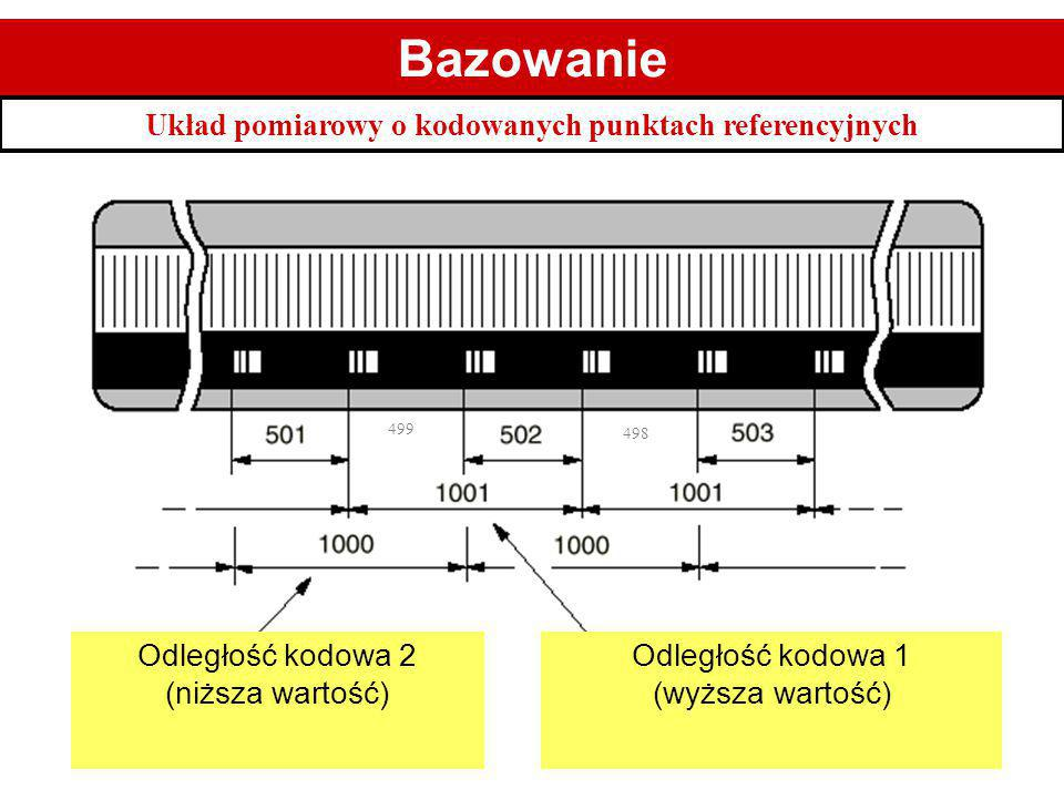 Układ pomiarowy o kodowanych punktach referencyjnych