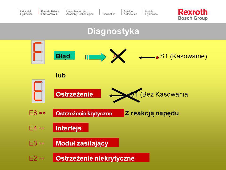 Diagnostyka Błąd AF S1 (Kasowanie) lub Ostrzeżenie S1 (Bez Kasowania