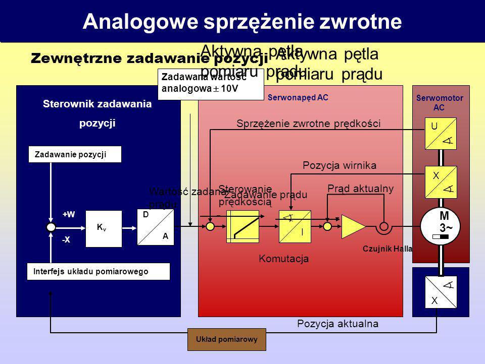 Analogowe sprzężenie zwrotne