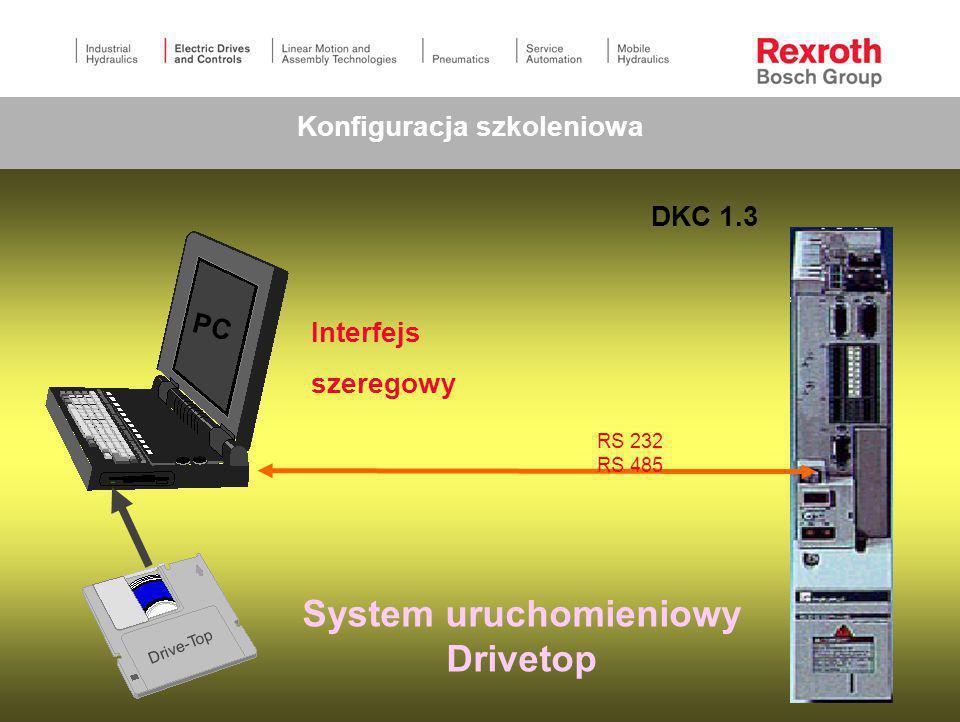 System uruchomieniowy Drivetop
