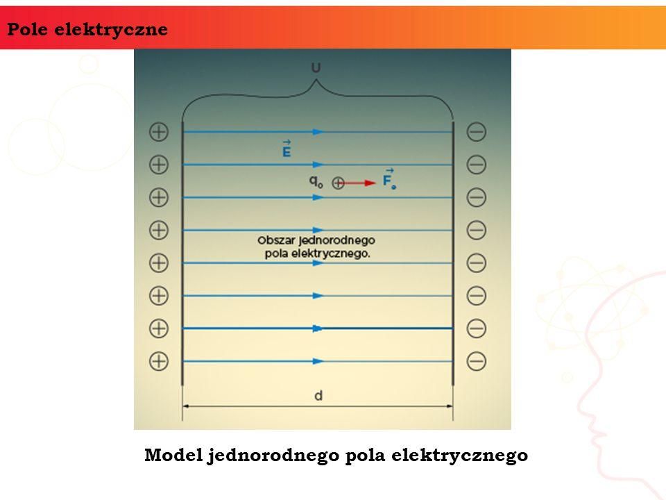 Model jednorodnego pola elektrycznego