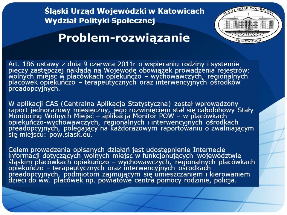 Problem-rozwiązanie Śląski Urząd Wojewódzki w Katowicach