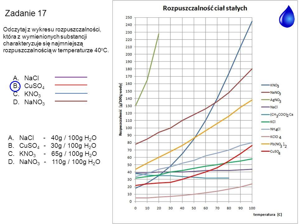 Zadanie 17 NaCl CuSO4 KNO3 NaNO3 NaCl - 40g / 100g H2O