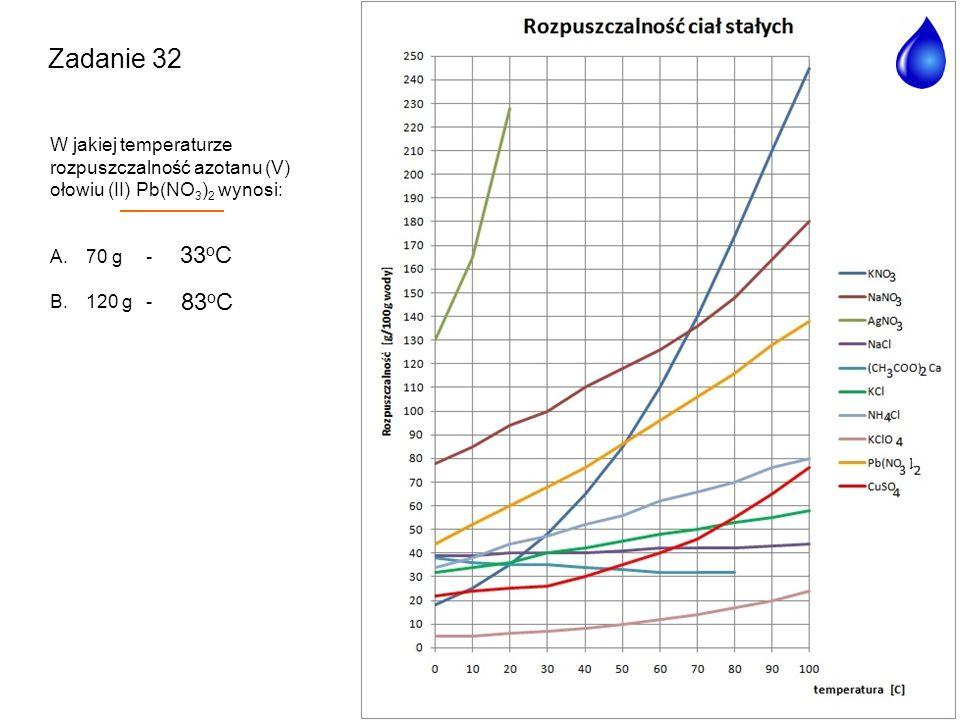 Zadanie 32 33oC 83oC W jakiej temperaturze rozpuszczalność azotanu (V)