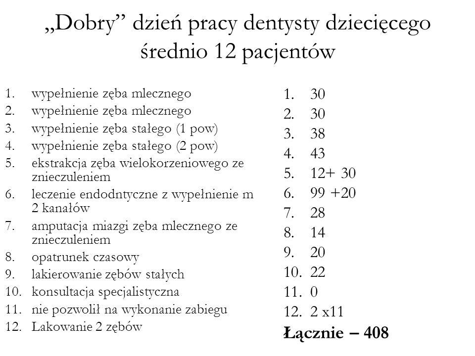 """""""Dobry dzień pracy dentysty dziecięcego średnio 12 pacjentów"""