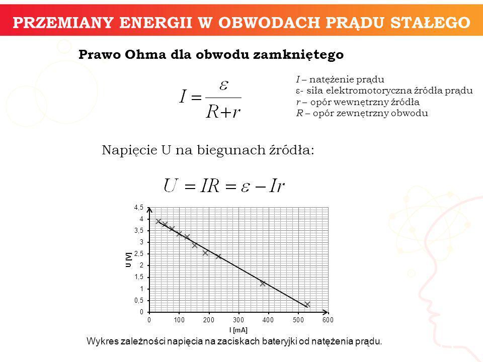informatyka + PRZEMIANY ENERGII W OBWODACH PRĄDU STAŁEGO