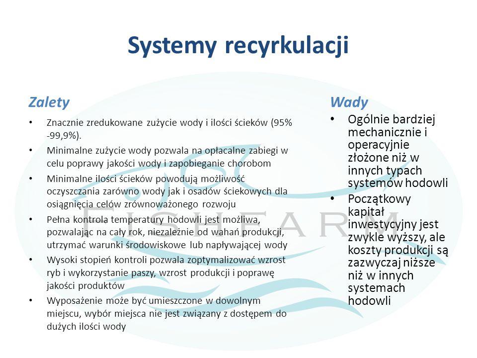 Systemy recyrkulacji Zalety Wady