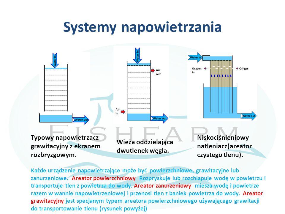 Systemy napowietrzania