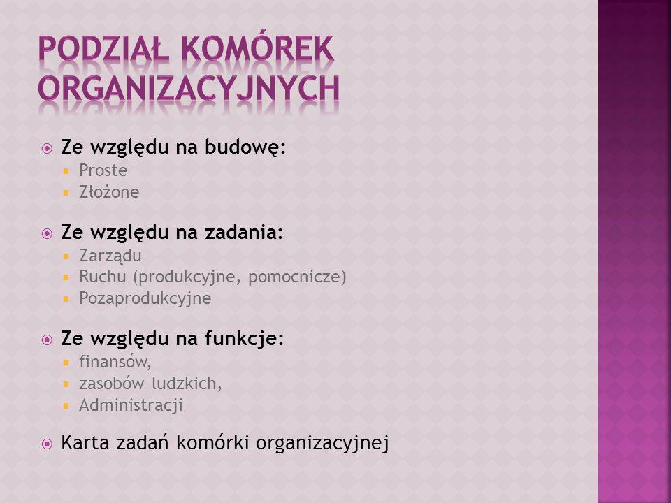 Podział komórek organizacyjnych