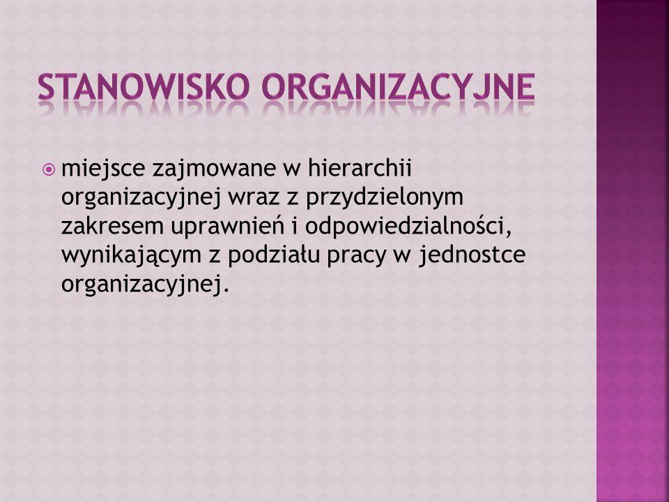 Stanowisko organizacyjne