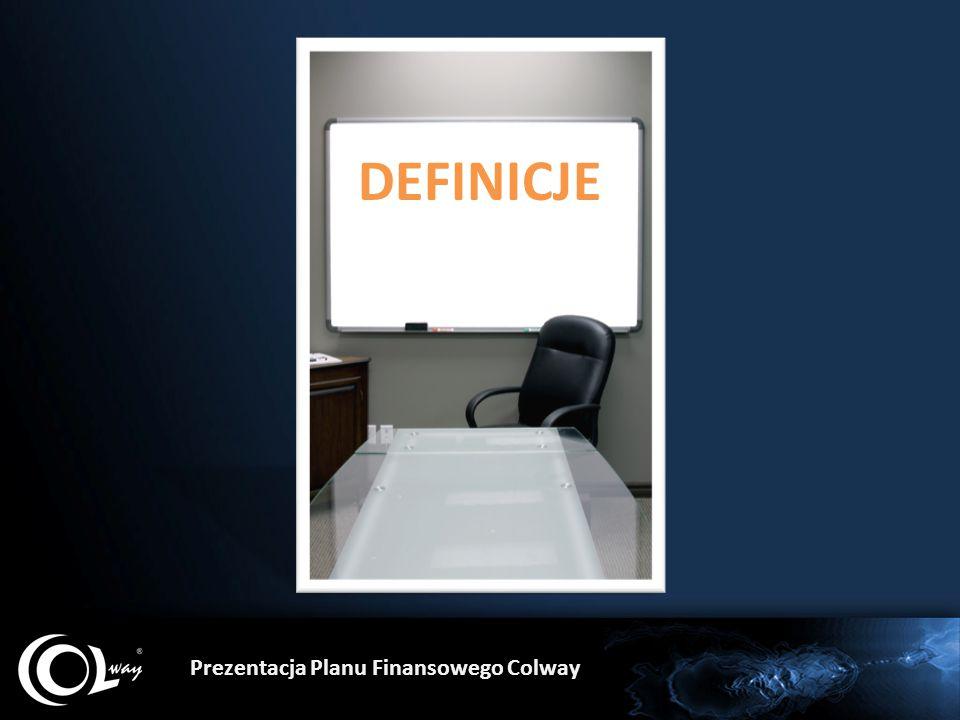 DEFINICJE Prezentacja Planu Finansowego Colway