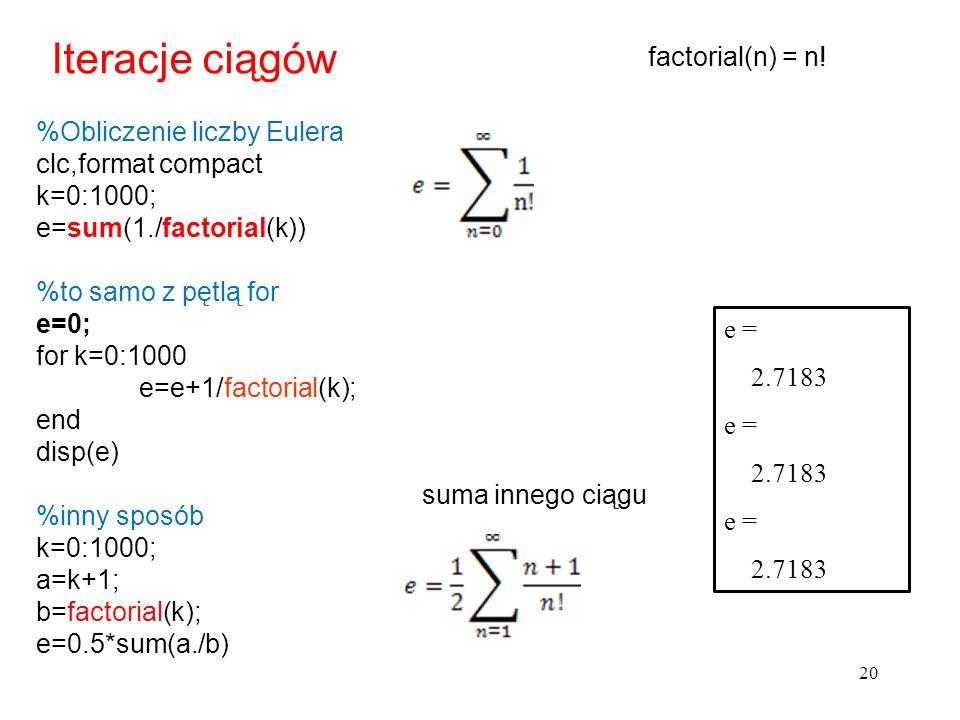 Iteracje ciągów factorial(n) = n! %Obliczenie liczby Eulera