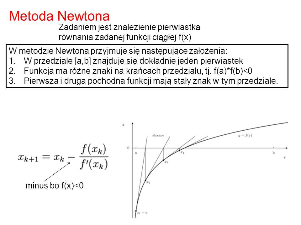 Metoda Newtona Zadaniem jest znalezienie pierwiastka równania zadanej funkcji ciągłej f(x) W metodzie Newtona przyjmuje się następujące założenia: