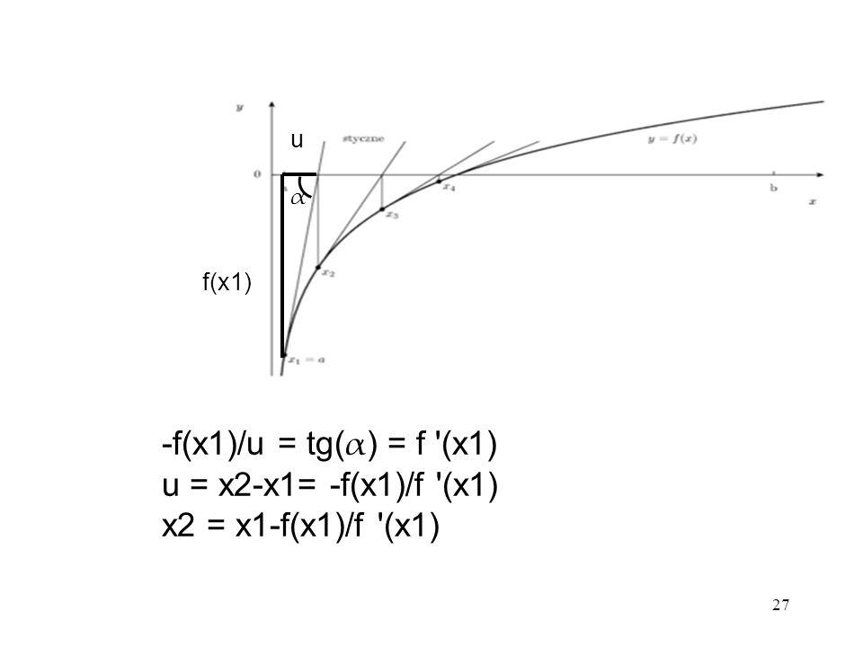 -f(x1)/u = tg(α) = f (x1) u = x2-x1= -f(x1)/f (x1)