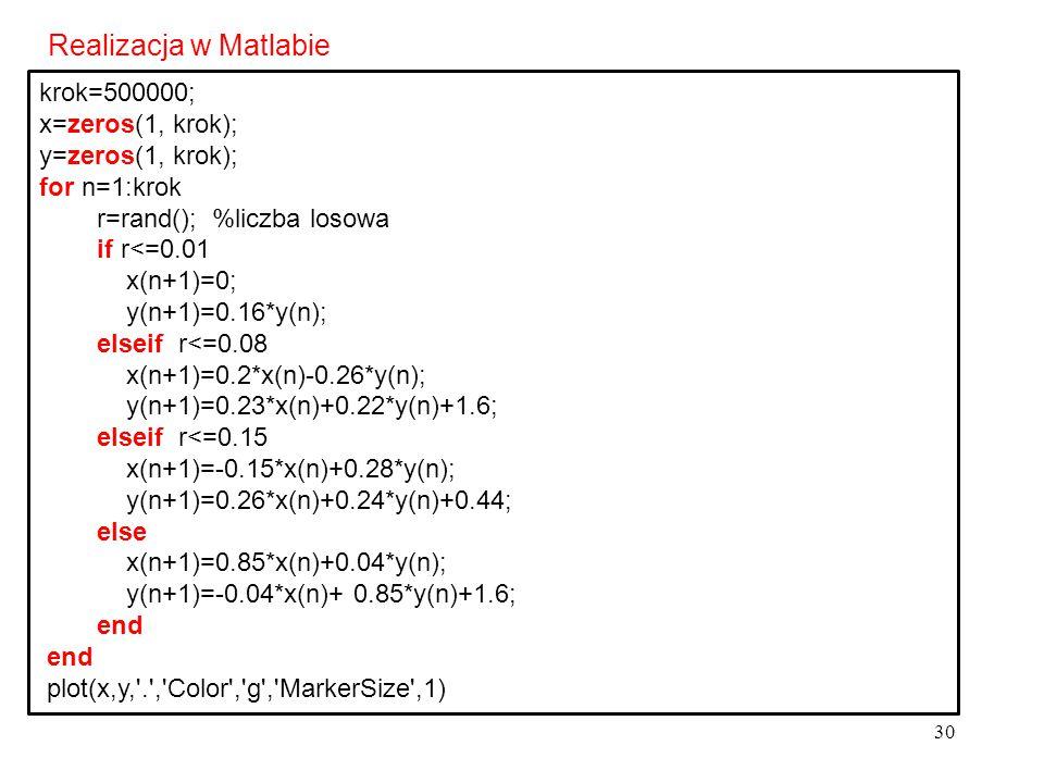 Realizacja w Matlabie krok=500000; x=zeros(1, krok); y=zeros(1, krok);