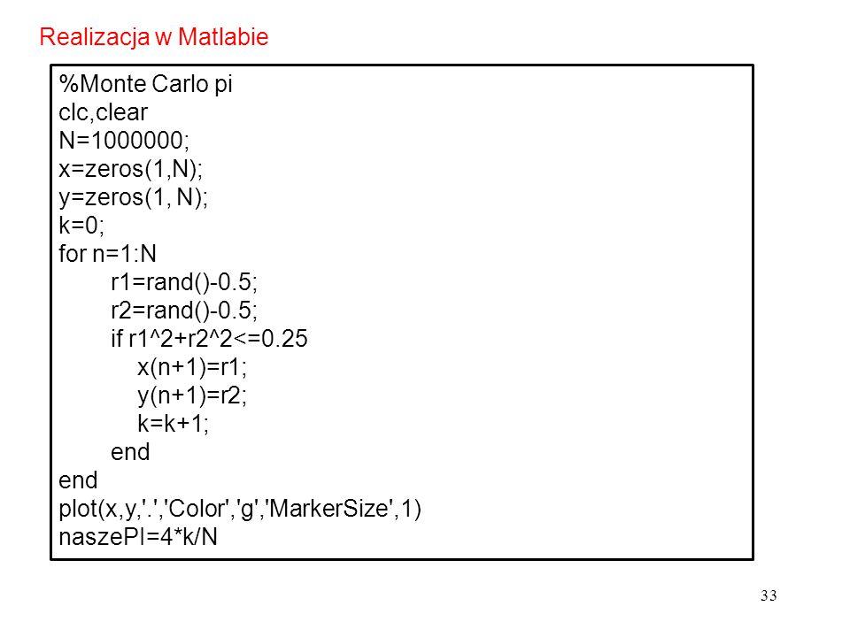 Realizacja w Matlabie %Monte Carlo pi. clc,clear. N=1000000; x=zeros(1,N); y=zeros(1, N); k=0;