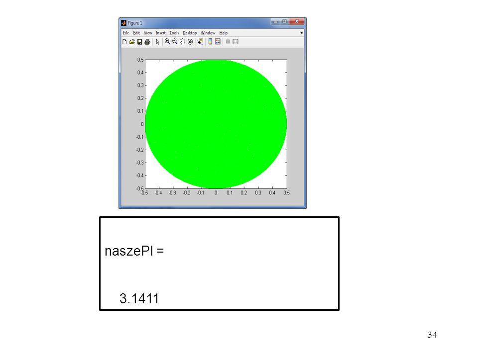 naszePI = 3.1411