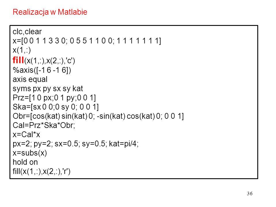 fill(x(1,:),x(2,:), c ) Realizacja w Matlabie clc,clear