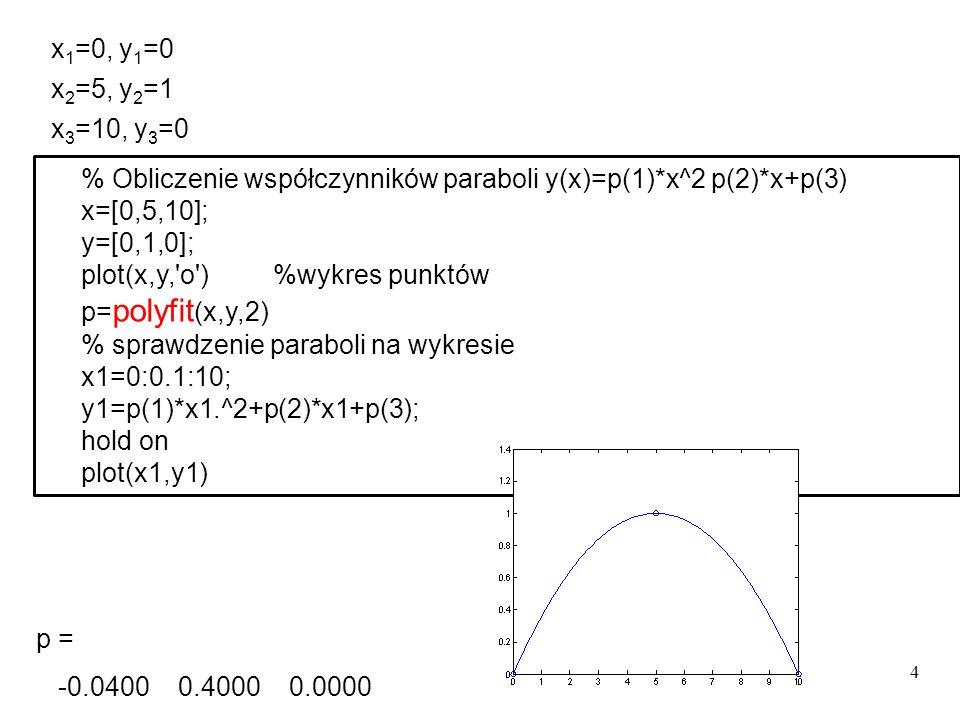 x1=0, y1=0 x2=5, y2=1. x3=10, y3=0. % Obliczenie współczynników paraboli y(x)=p(1)*x^2 p(2)*x+p(3)