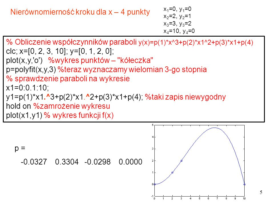 Nierównomierność kroku dla x – 4 punkty
