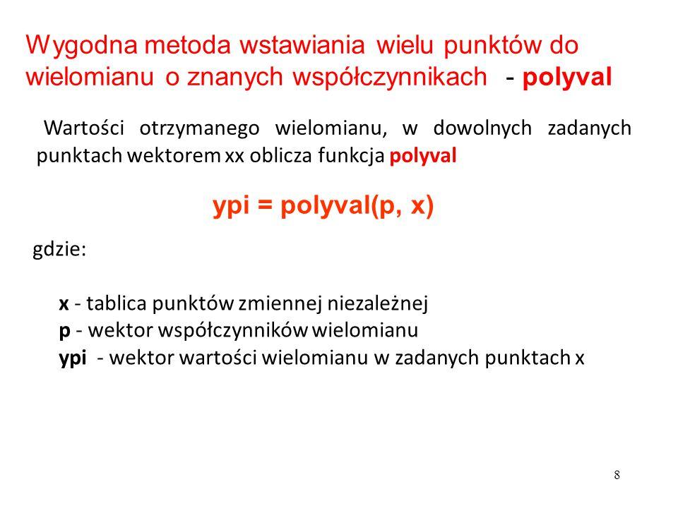 Wygodna metoda wstawiania wielu punktów do wielomianu o znanych współczynnikach - polyval