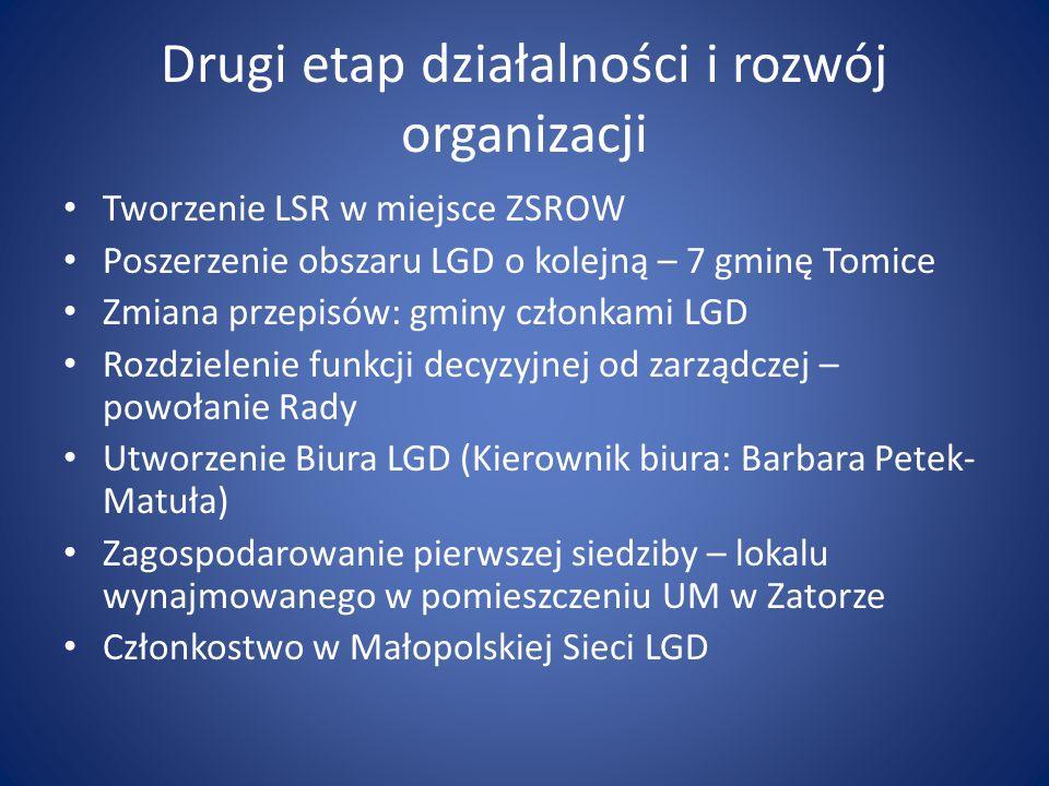 Drugi etap działalności i rozwój organizacji