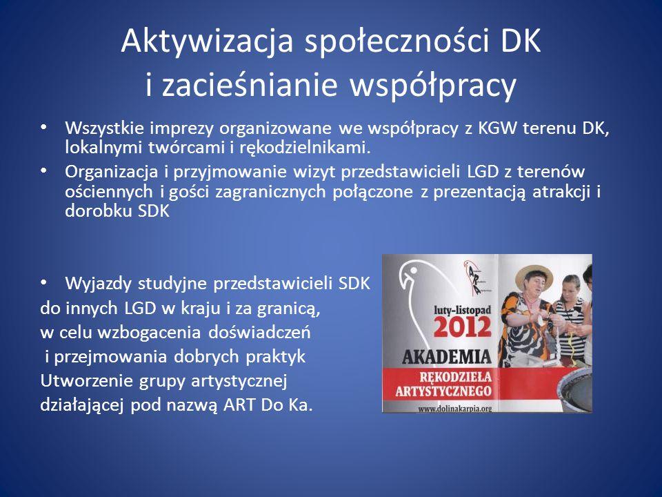 Aktywizacja społeczności DK i zacieśnianie współpracy