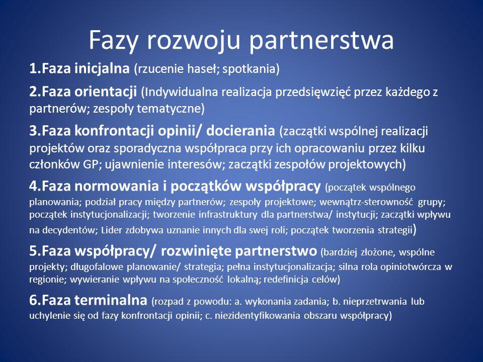 Fazy rozwoju partnerstwa